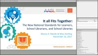 It All Fits Together: The New National Standards for Learners, School Librarians, and School Libraries